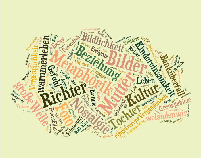 word cloud of Zsofia Bans reading
